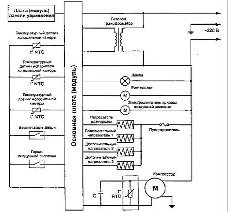 Блок-схема холодильников