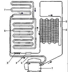 Схема однокомпрессорного холодильника